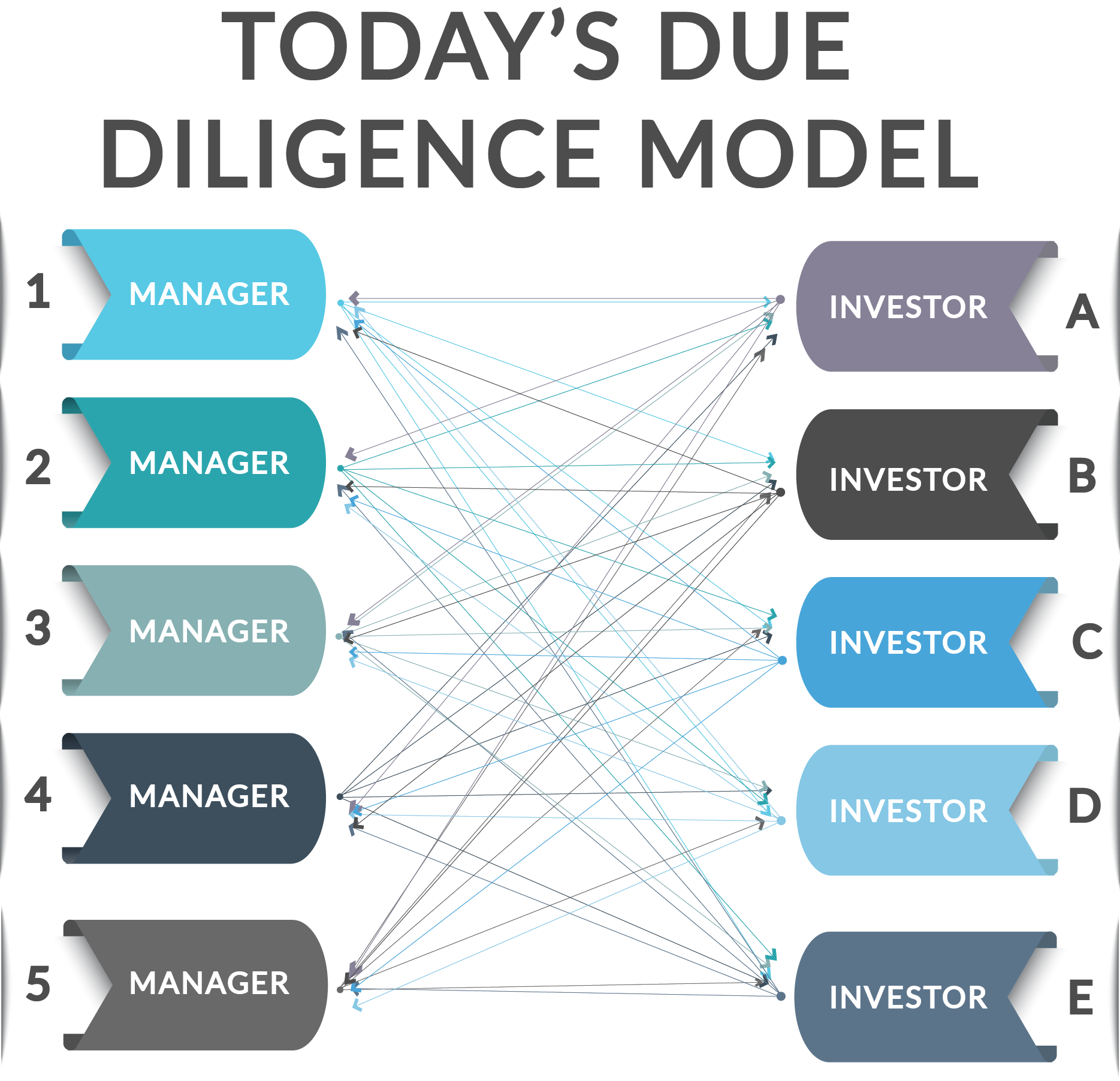 201808 Today's Due Diligence Model2