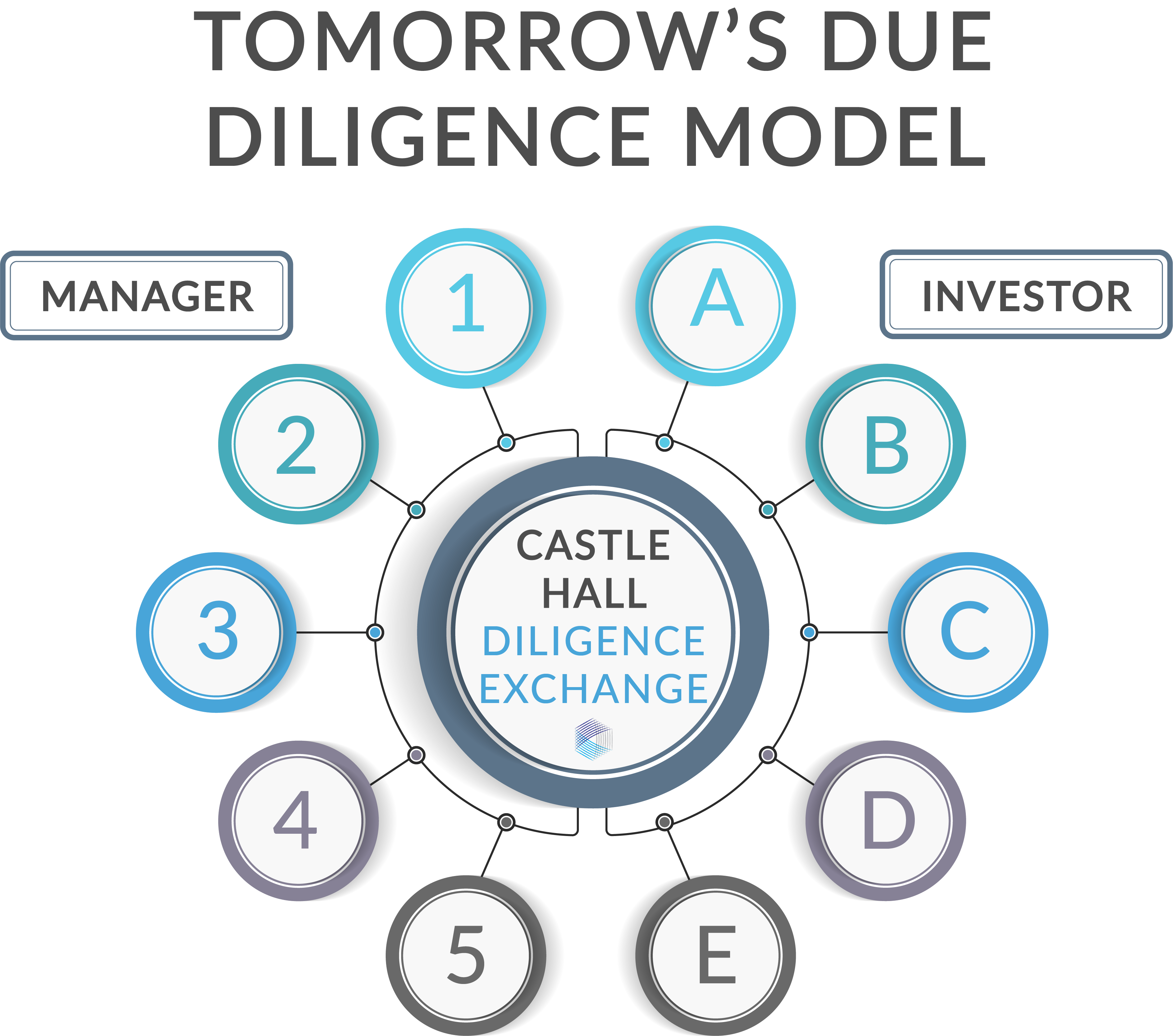 201902 DiligenceExchange Infographic-1